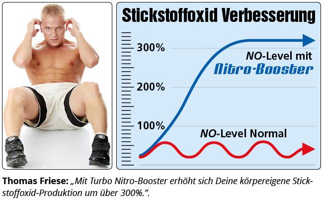 Nitrobooster Testimonial